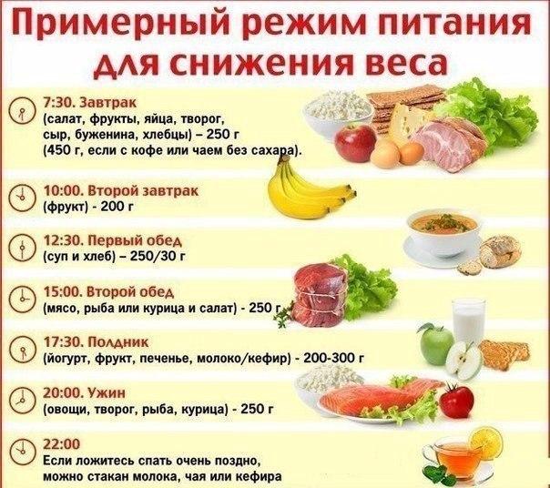 Рецепт для похудения мужчин