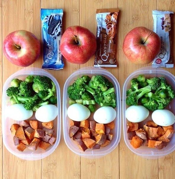 Какие Самые Идеальные Продукты Для Похудения. 40 продуктов, которые запустят и ускорят процесс похудения